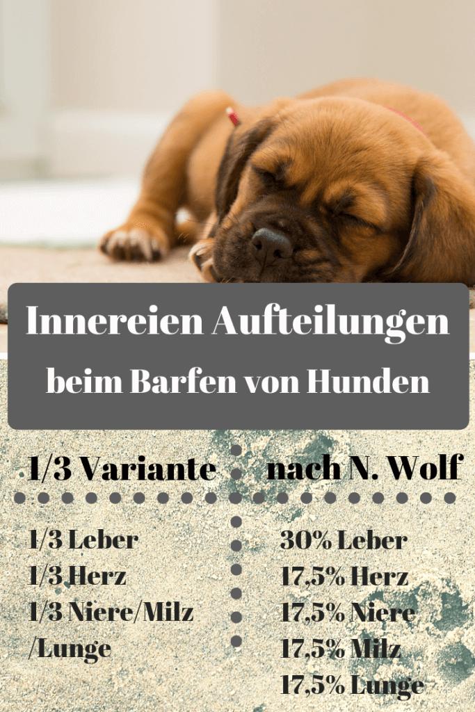 Innereien Aufteilung beim Barfen von Hunden - 2 Varianten